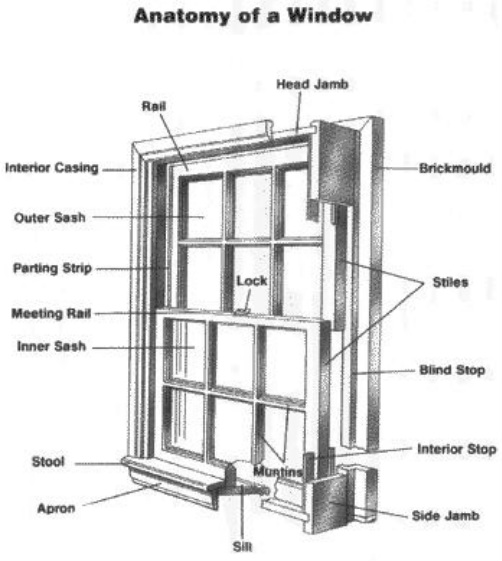 Wood Window Components : Window details caldwell sash company llc